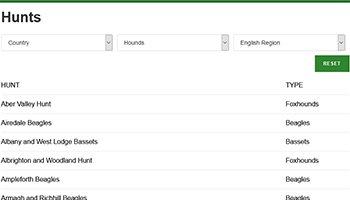 Hunt Directory Database